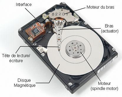 disque-dur-format