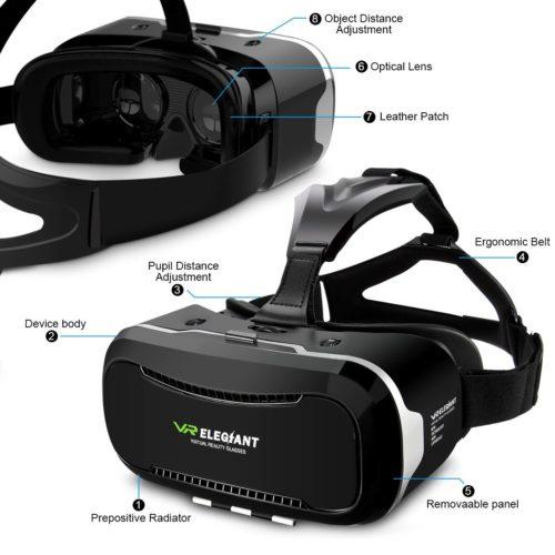 Casque-VR-Elegiant-Avis