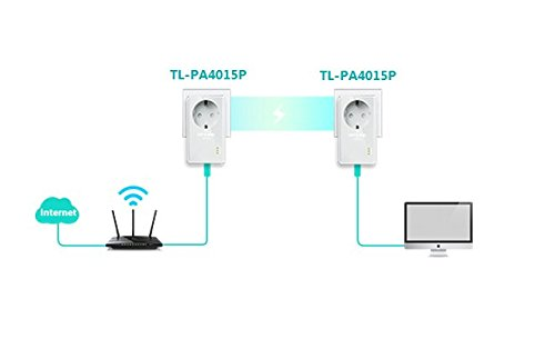 Prise-CPL-wifi-TP-Link-1Port-Avis