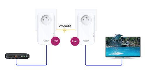 Prise-CPL-wifi-TP-Link-2Ports-Avis